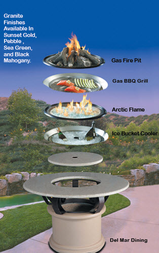 Del Mar Fire Pit Table Components