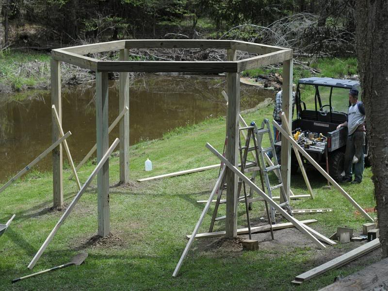 Fire pit swing set construction: Securing with horizontal cross supports